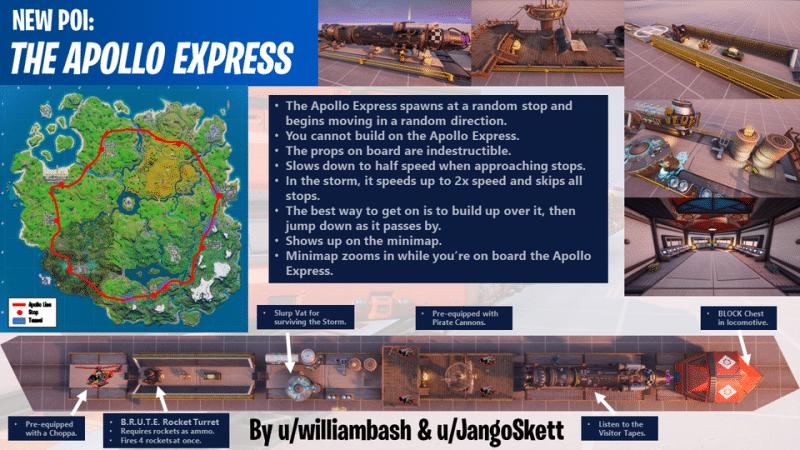 """Апполон экспресс отличная идея транспорта для 13 сезона 800x450 - Концепт """"Апполон экспресс"""" - отличная идея транспорта для 13 сезона"""