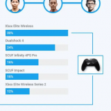 Настройки геймпада от профессионалов