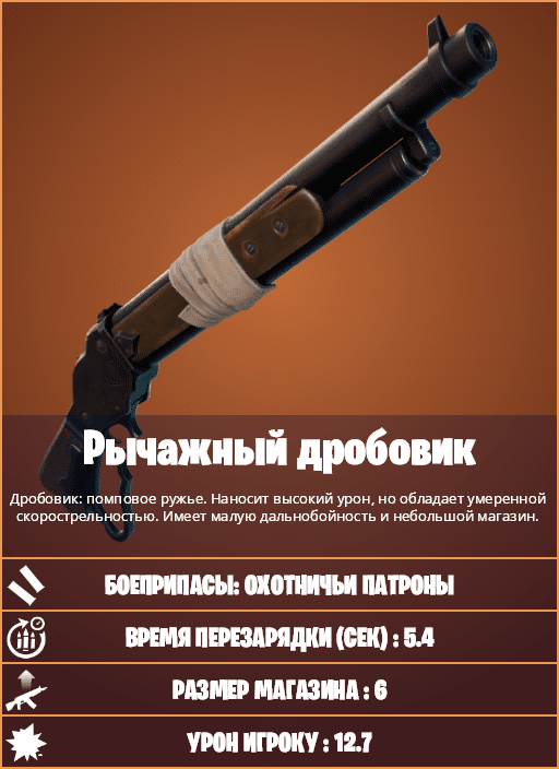 дробовик в фортнайт 3 - Новое оружие патча 15.20: Рычажный дробовик и Двойные гравикамни